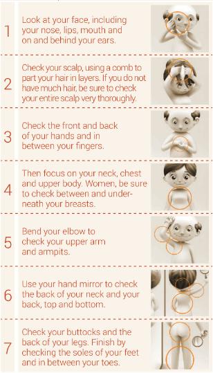 check for skincancer